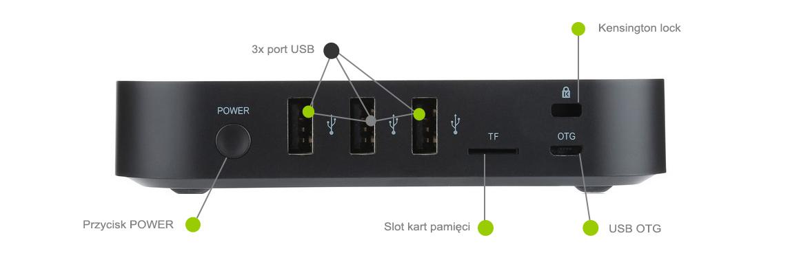 minix neo u1 porty 1