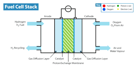 Metody magazynowania energii- woda