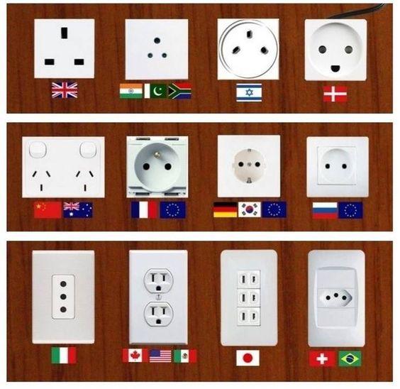 typy gniazdek elektrycznych, rodzaje wtyczek elektrycznych