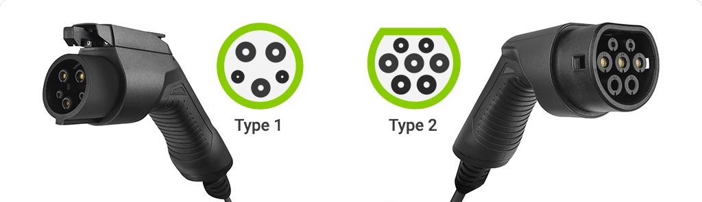 Co powinieneś wiedzieć o kablu do ładowania samochodu elektrycznego?
