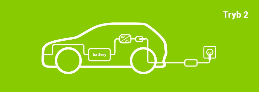 Ładowarka samochodu elektrycznego schemat